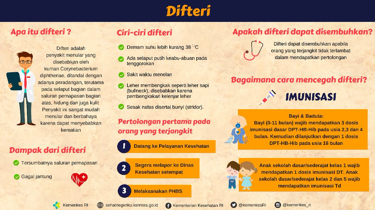 Difteri Dapat Dicegah dengan Imunisasi
