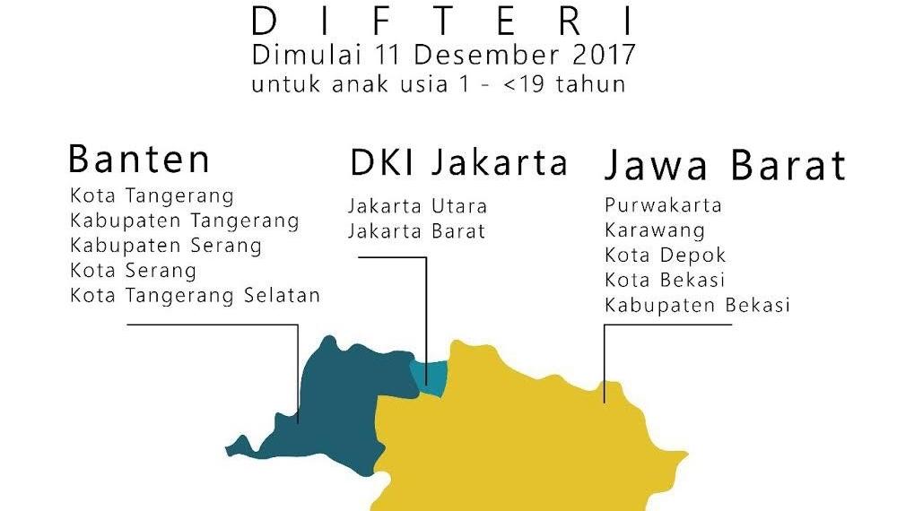 Banten, DKI Jakarta, dan Jawa Barat Mulai Laksanakan ORI Difteri