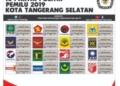 Daftar Calon Sementara (DCS) DPRD Kota Tangsel Pemilu 2019