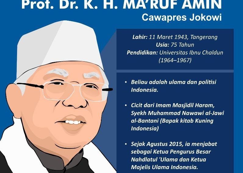 Wakil Jokowi Kiai Asal Kresek