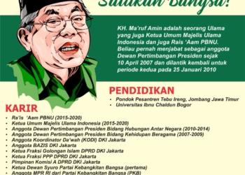 Dukung Kiyai Ma'ruf Amin Jadi Wapres, Santri di Banten Gelar Do'a Bersama