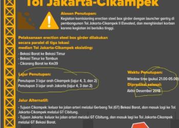 Hanya Buka Tutup, Jasa Marga Pastikan Tidak Ada Penutupan Penuh Jalur Tol Jakarta-Cikampek