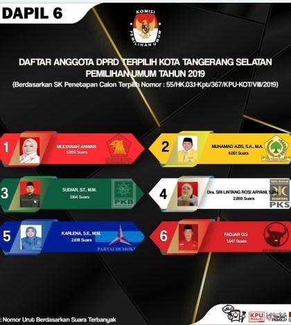 6 Anggota DPRD Tangsel Periode 2019-2024 Dapil VI Kecamatan Ciputat Timur